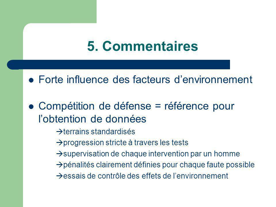 5. Commentaires Forte influence des facteurs denvironnement Compétition de défense = référence pour lobtention de données terrains standardisés progre