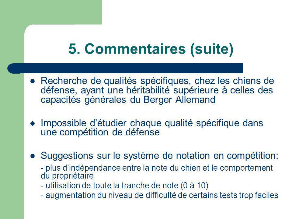 5. Commentaires (suite) Recherche de qualités spécifiques, chez les chiens de défense, ayant une héritabilité supérieure à celles des capacités généra