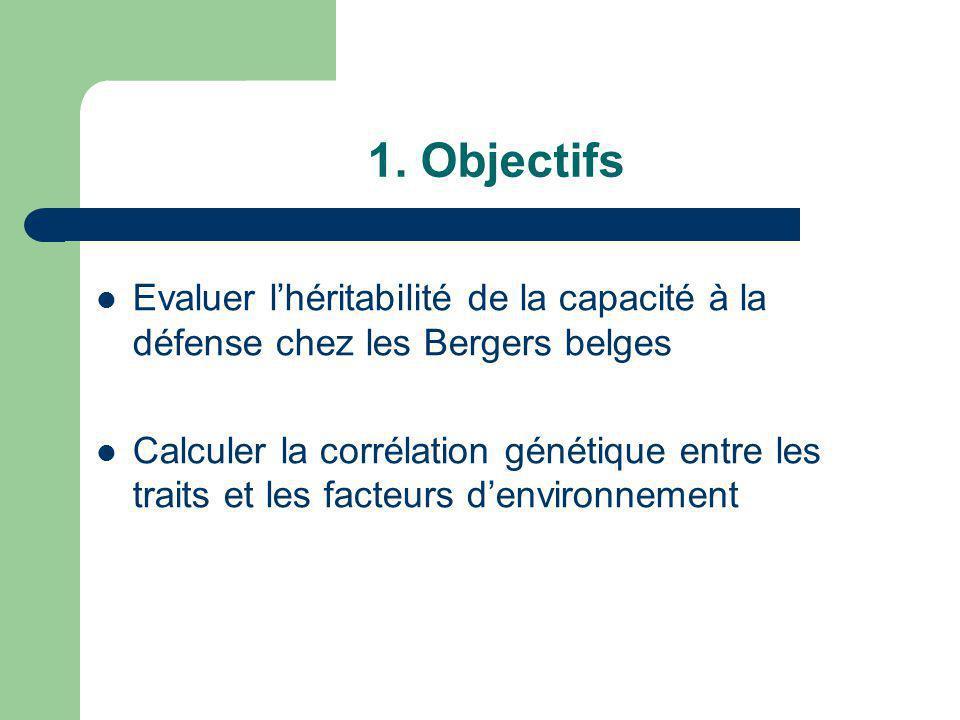 1. Objectifs Evaluer lhéritabilité de la capacité à la défense chez les Bergers belges Calculer la corrélation génétique entre les traits et les facte