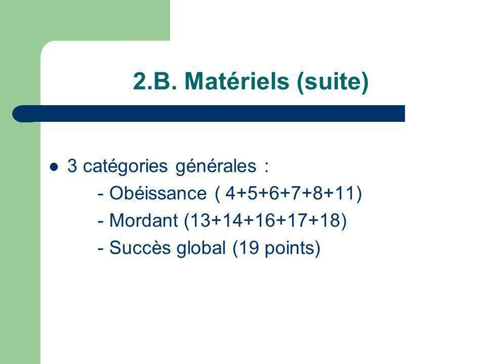2.B. Matériels (suite) 3 catégories générales : - Obéissance ( 4+5+6+7+8+11) - Mordant (13+14+16+17+18) - Succès global (19 points)