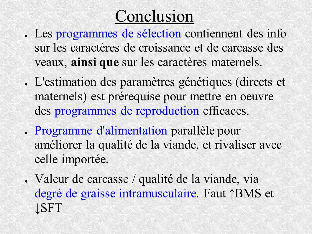Conclusion Les programmes de sélection contiennent des info sur les caractères de croissance et de carcasse des veaux, ainsi que sur les caractères ma