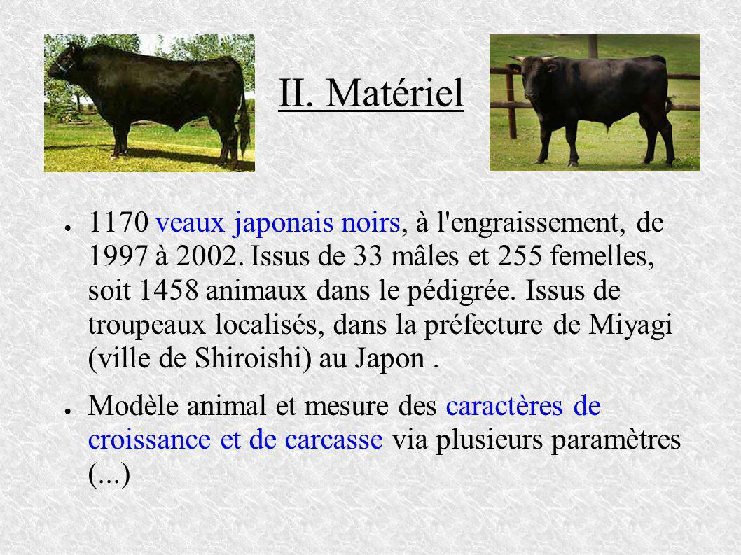 II. Matériel 1170 veaux japonais noirs, à l'engraissement, de 1997 à 2002. Issus de 33 mâles et 255 femelles, soit 1458 animaux dans le pédigrée. Issu