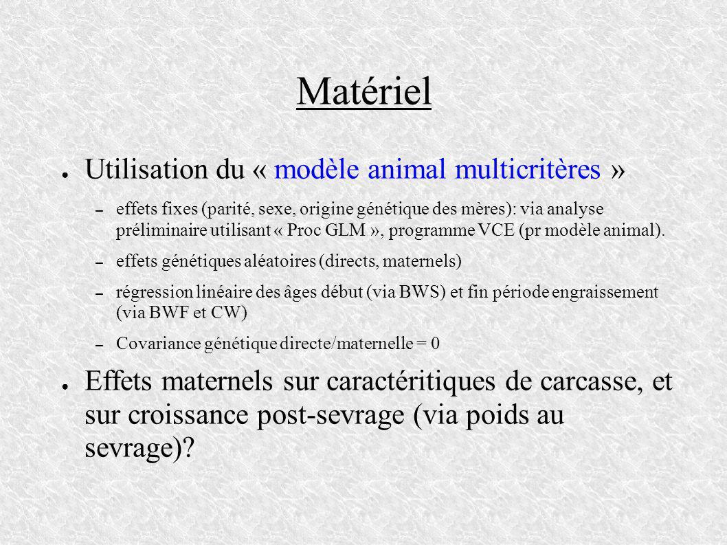 Matériel Utilisation du « modèle animal multicritères » – effets fixes (parité, sexe, origine génétique des mères): via analyse préliminaire utilisant