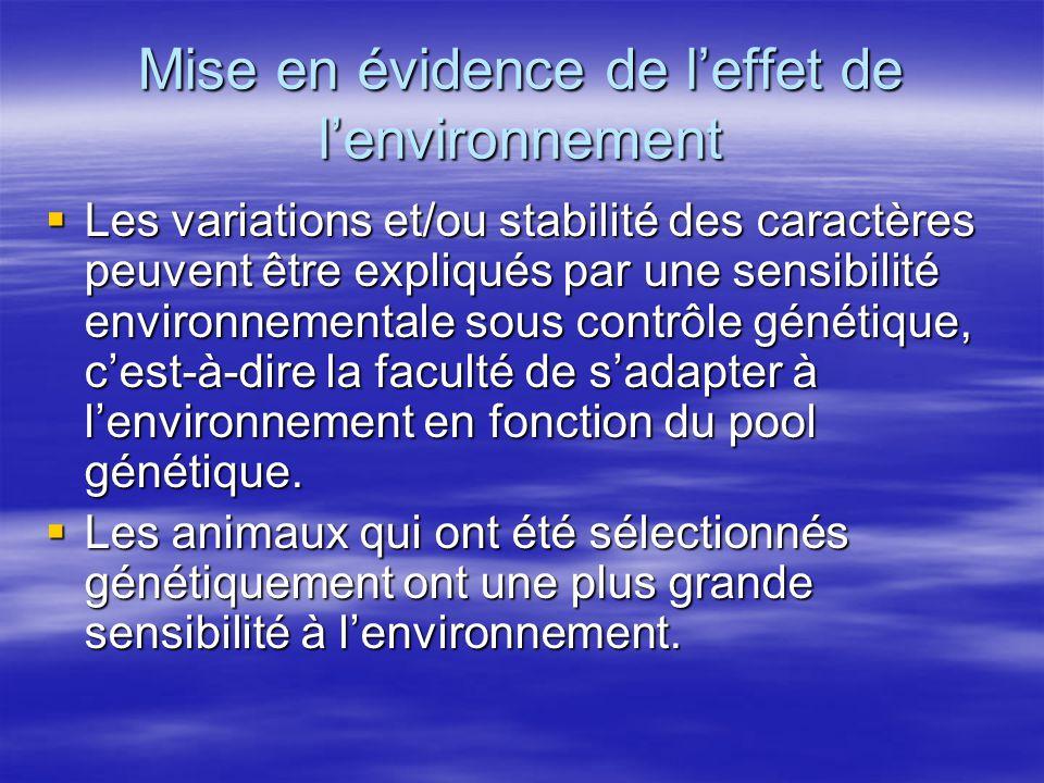 Mise en évidence de leffet de lenvironnement Les variations et/ou stabilité des caractères peuvent être expliqués par une sensibilité environnementale
