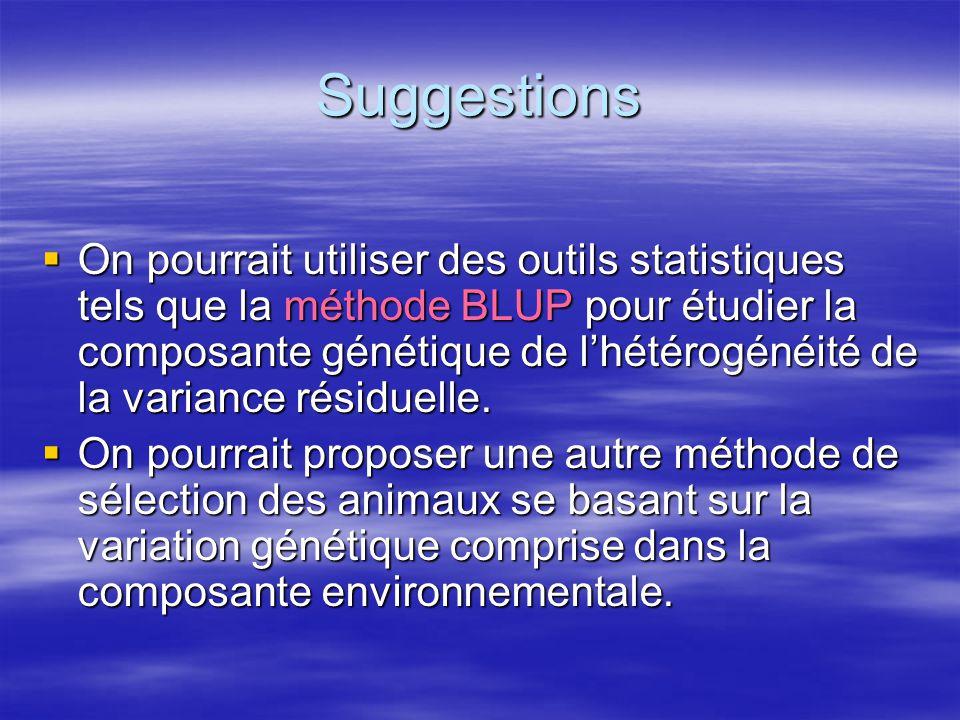 Suggestions On pourrait utiliser des outils statistiques tels que la méthode BLUP pour étudier la composante génétique de lhétérogénéité de la varianc