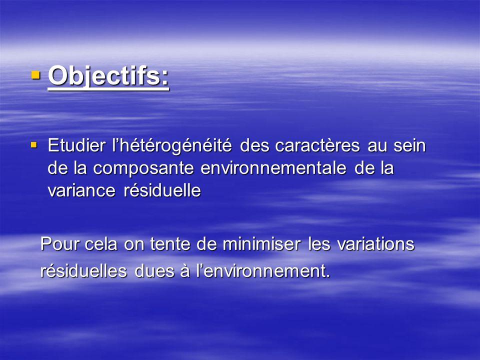 Objectifs: Objectifs: Etudier lhétérogénéité des caractères au sein de la composante environnementale de la variance résiduelle Etudier lhétérogénéité
