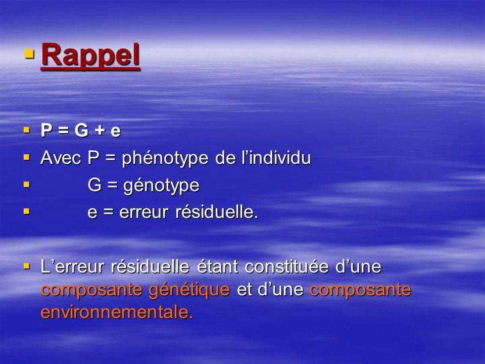 Rappel Rappel P = G + e P = G + e Avec P = phénotype de lindividu Avec P = phénotype de lindividu G = génotype G = génotype e = erreur résiduelle. e =