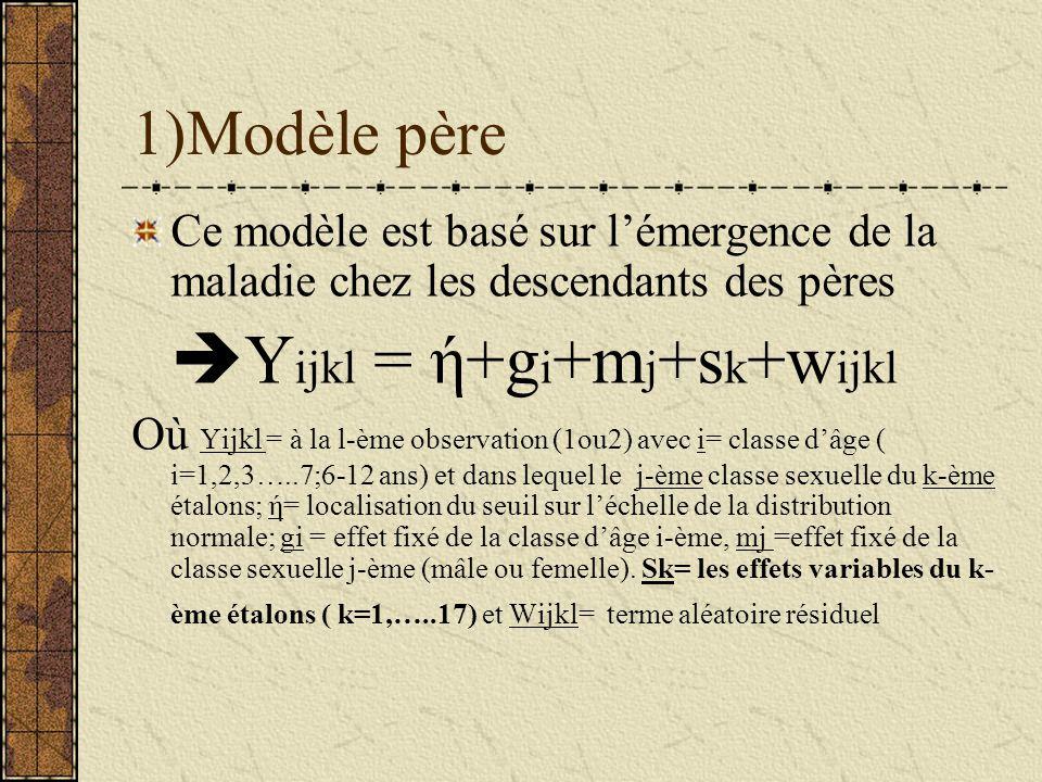 1)Modèle père Ce modèle est basé sur lémergence de la maladie chez les descendants des pères Y ijkl = ή+g i +m j +s k +w ijkl Où Yijkl = à la l-ème observation (1ou2) avec i= classe dâge ( i=1,2,3…..7;6-12 ans) et dans lequel le j-ème classe sexuelle du k-ème étalons; ή= localisation du seuil sur léchelle de la distribution normale; gi = effet fixé de la classe dâge i-ème, mj =effet fixé de la classe sexuelle j-ème (mâle ou femelle).