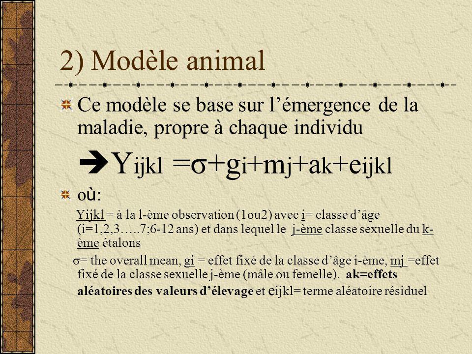 2) Modèle animal Ce modèle se base sur lémergence de la maladie, propre à chaque individu Y ijkl =σ+g i +m j +a k +e ijkl o ù : Yijkl = à la l-ème observation (1ou2) avec i= classe dâge (i=1,2,3…..7;6-12 ans) et dans lequel le j-ème classe sexuelle du k- ème étalons σ= the overall mean, gi = effet fixé de la classe dâge i-ème, mj =effet fixé de la classe sexuelle j-ème (mâle ou femelle).