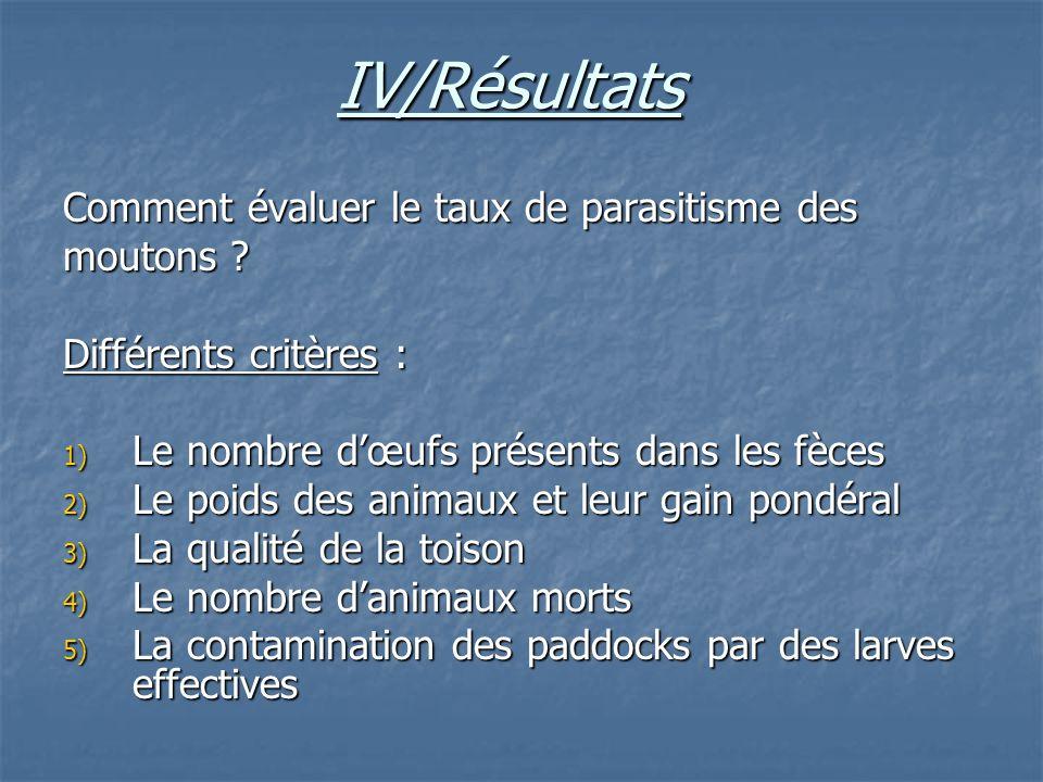 IV/Résultats Comment évaluer le taux de parasitisme des moutons ? Différents critères : 1) Le nombre dœufs présents dans les fèces 2) Le poids des ani