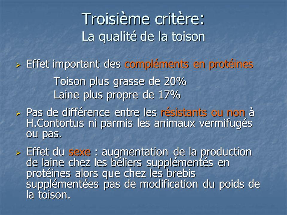Troisième critère : La qualité de la toison Effet important des compléments en protéines Effet important des compléments en protéines Toison plus gras
