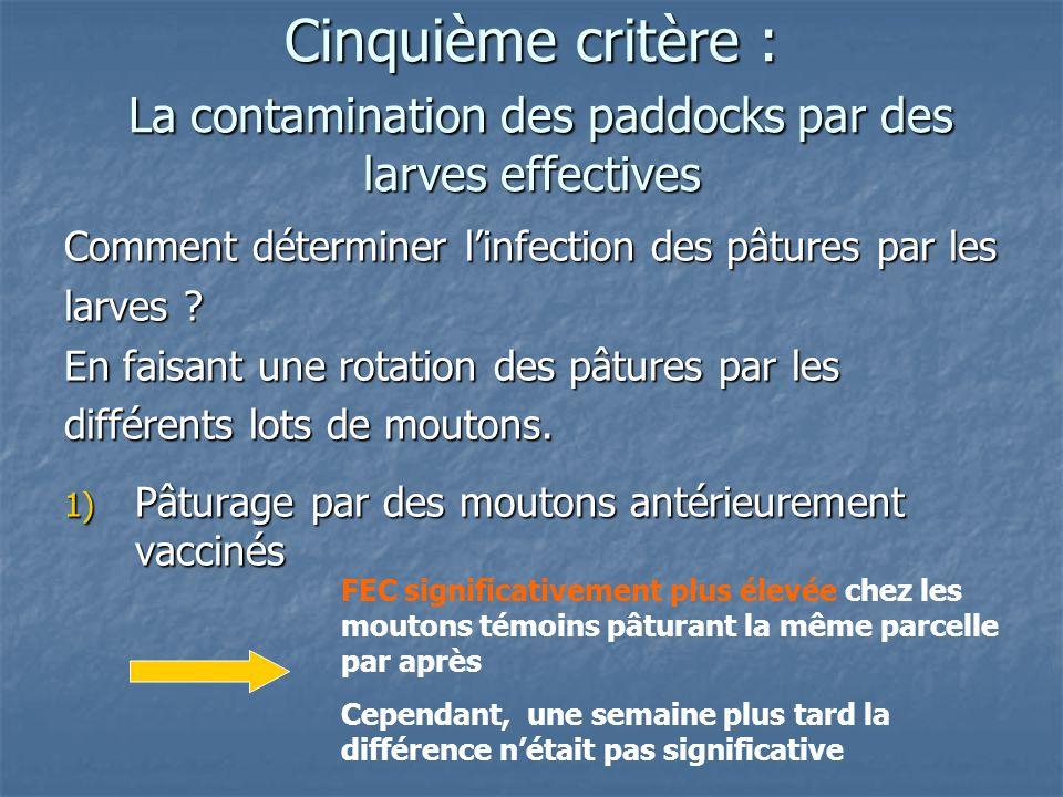 Cinquième critère : La contamination des paddocks par des larves effectives Comment déterminer linfection des pâtures par les larves ? En faisant une