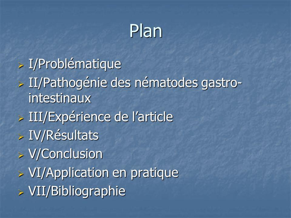 Plan I/Problématique I/Problématique II/Pathogénie des nématodes gastro- intestinaux II/Pathogénie des nématodes gastro- intestinaux III/Expérience de
