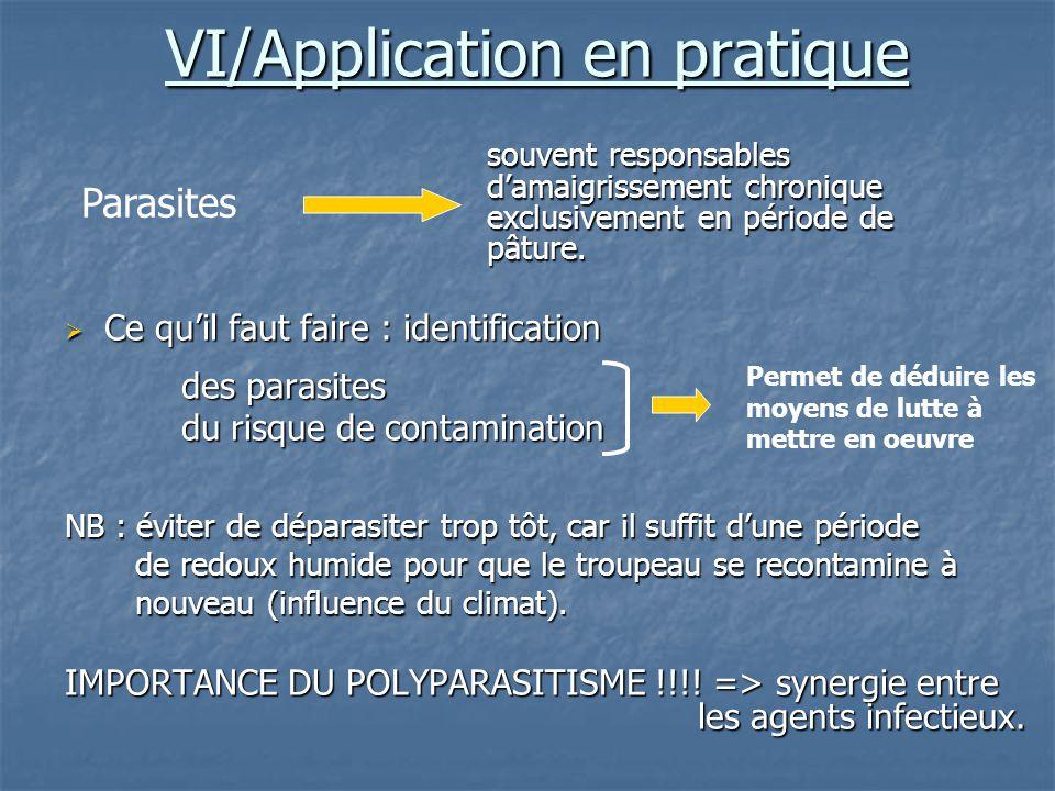 VI/Application en pratique souvent responsables damaigrissement chronique exclusivement en période de pâture. souvent responsables damaigrissement chr