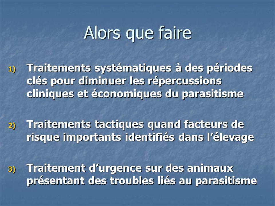 Alors que faire 1) Traitements systématiques à des périodes clés pour diminuer les répercussions cliniques et économiques du parasitisme 2) Traitement