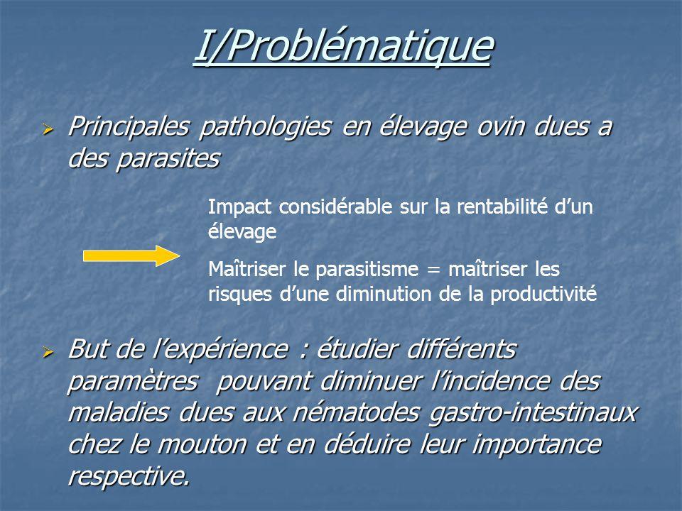 I/Problématique Principales pathologies en élevage ovin dues a des parasites Principales pathologies en élevage ovin dues a des parasites But de lexpé