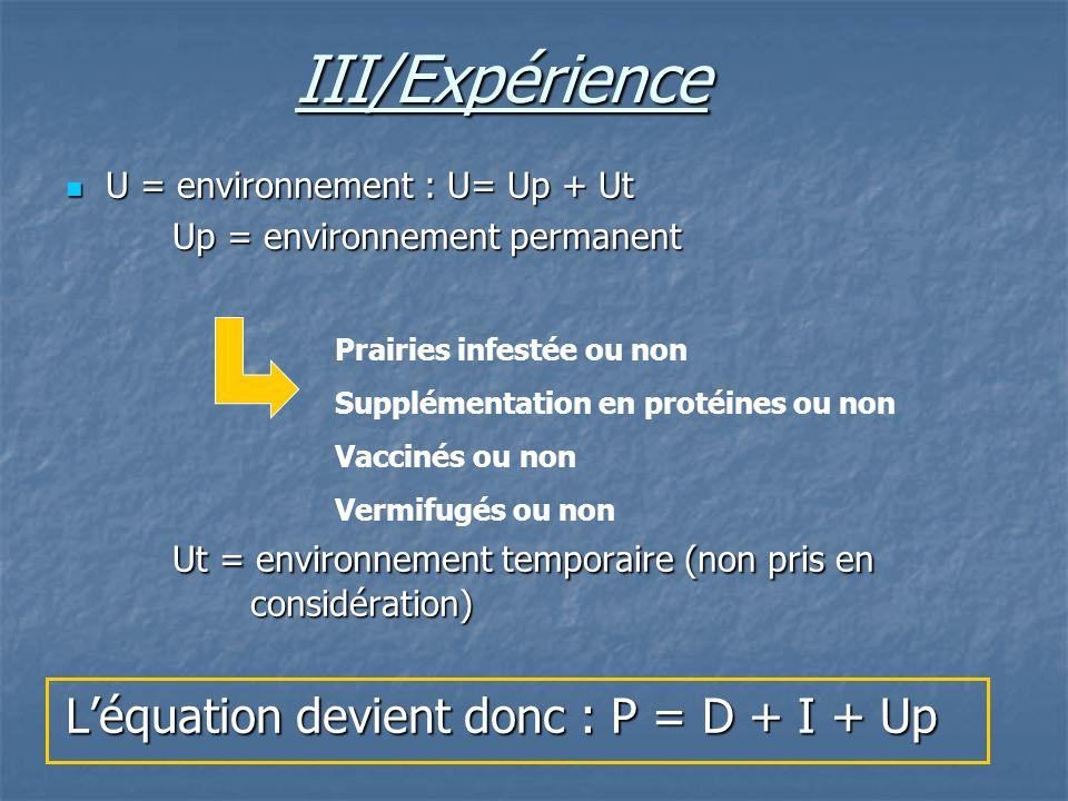 U = environnement : U= Up + Ut U = environnement : U= Up + Ut Up = environnement permanent Ut = environnement temporaire (non pris en considération) L