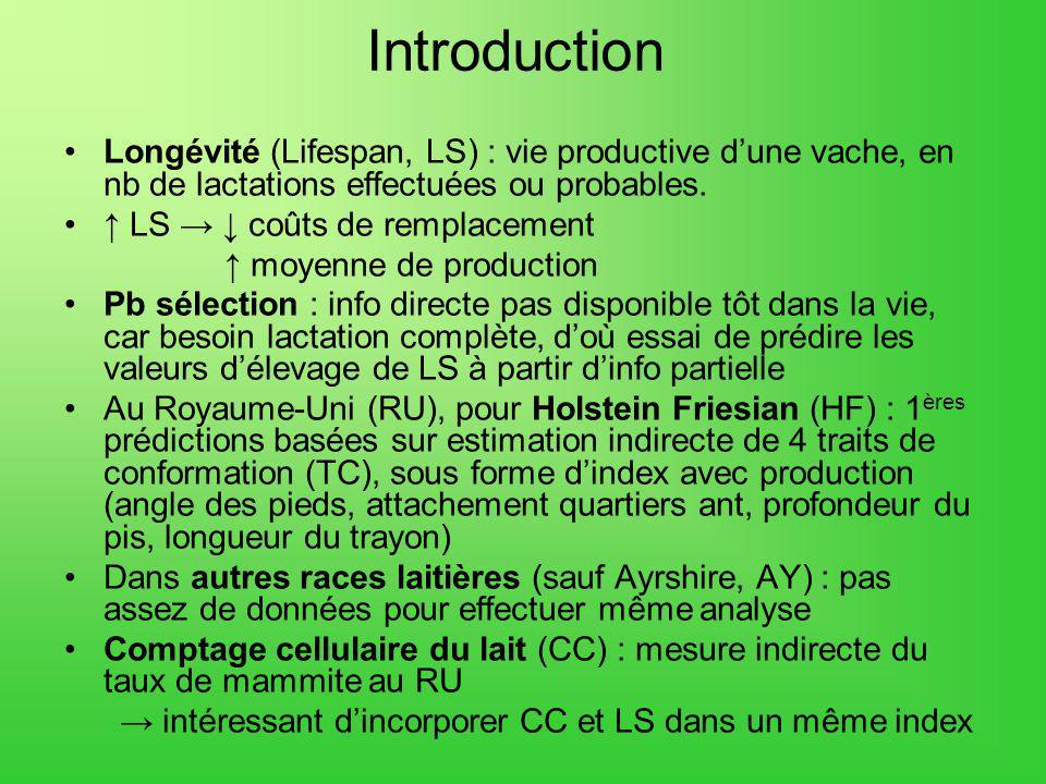 Introduction Longévité (Lifespan, LS) : vie productive dune vache, en nb de lactations effectuées ou probables. LS coûts de remplacement moyenne de pr