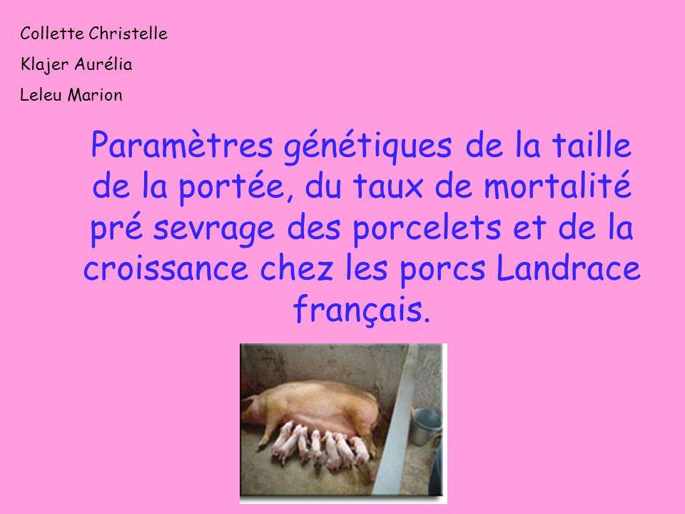 Paramètres génétiques de la taille de la portée, du taux de mortalité pré sevrage des porcelets et de la croissance chez les porcs Landrace français.