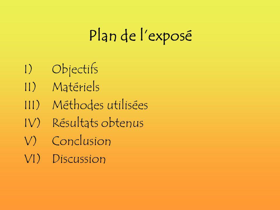 Plan de lexposé I) Objectifs II) Matériels III) Méthodes utilisées IV)Résultats obtenus V) Conclusion VI)Discussion