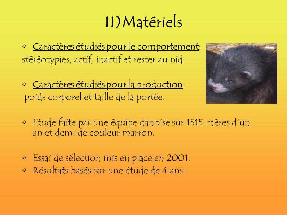 II)Matériels Caractères étudiés pour le comportement: stéréotypies, actif, inactif et rester au nid. Caractères étudiés pour la production: poids corp