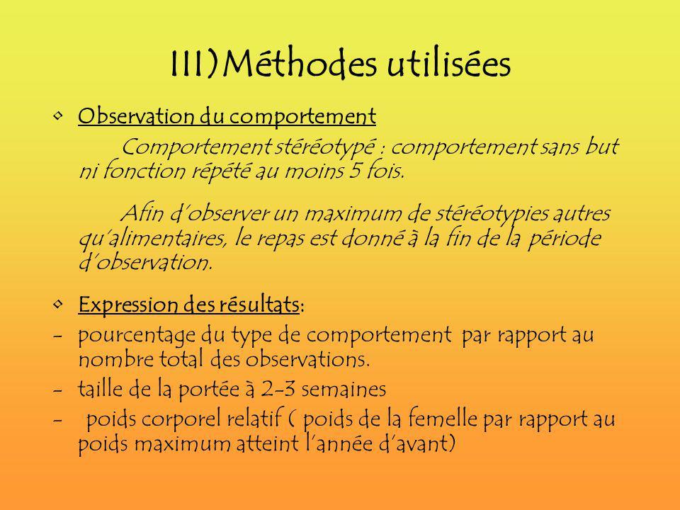 III)Méthodes utilisées Observation du comportement Comportement stéréotypé : comportement sans but ni fonction répété au moins 5 fois. Afin dobserver