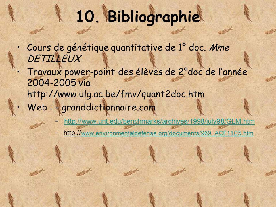 10. Bibliographie Cours de génétique quantitative de 1° doc. Mme DETILLEUX Travaux power-point des élèves de 2°doc de lannée 2004-2005 via http://www.