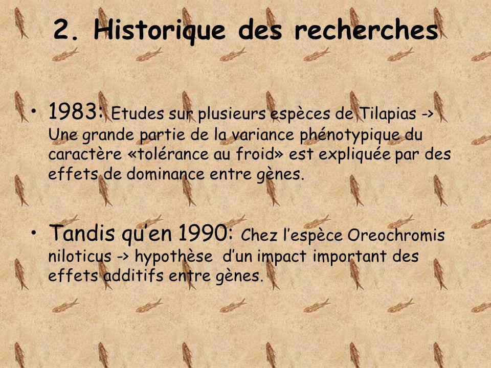 2. Historique des recherches 1983: Etudes sur plusieurs espèces de Tilapias -> Une grande partie de la variance phénotypique du caractère «tolérance a