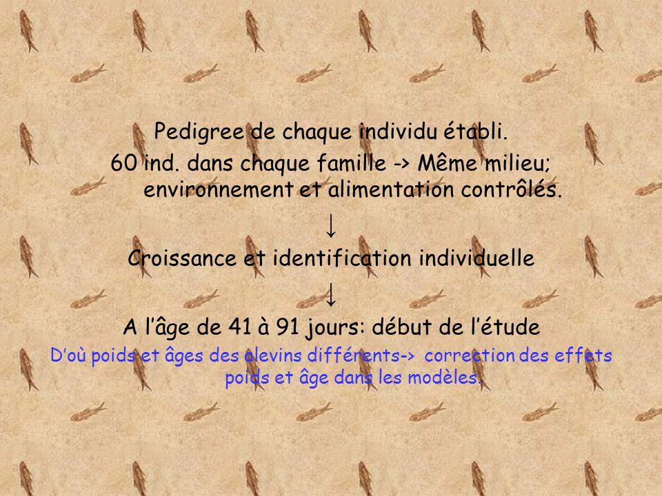 10.Bibliographie Cours de génétique quantitative de 1° doc.