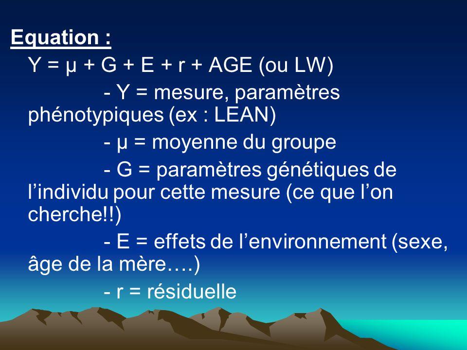 Equation : Y = µ + G + E + r + AGE (ou LW) - Y = mesure, paramètres phénotypiques (ex : LEAN) - µ = moyenne du groupe - G = paramètres génétiques de lindividu pour cette mesure (ce que lon cherche!!) - E = effets de lenvironnement (sexe, âge de la mère….) - r = résiduelle