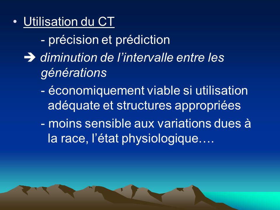 Utilisation du CT - précision et prédiction diminution de lintervalle entre les générations - économiquement viable si utilisation adéquate et structures appropriées - moins sensible aux variations dues à la race, létat physiologique….