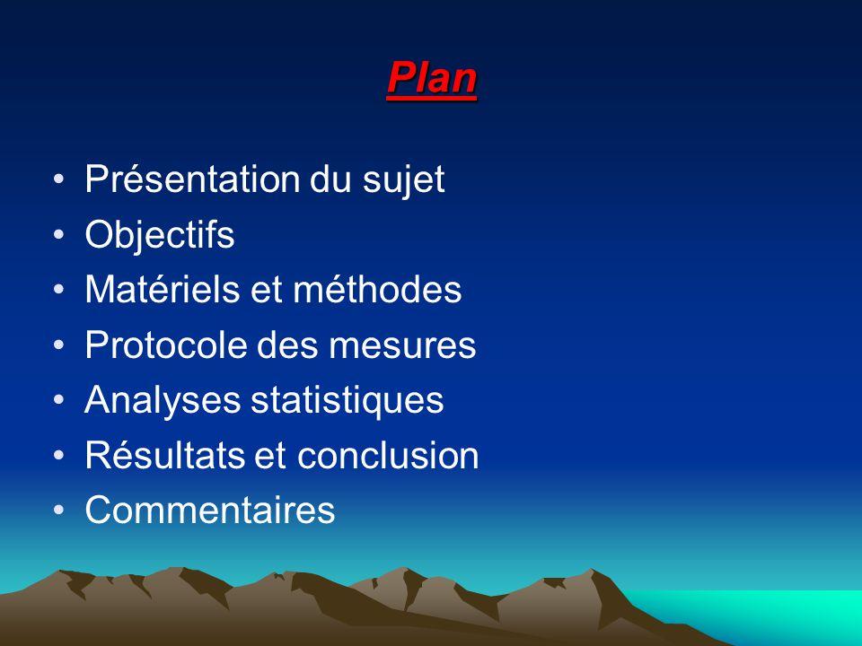 Plan Présentation du sujet Objectifs Matériels et méthodes Protocole des mesures Analyses statistiques Résultats et conclusion Commentaires