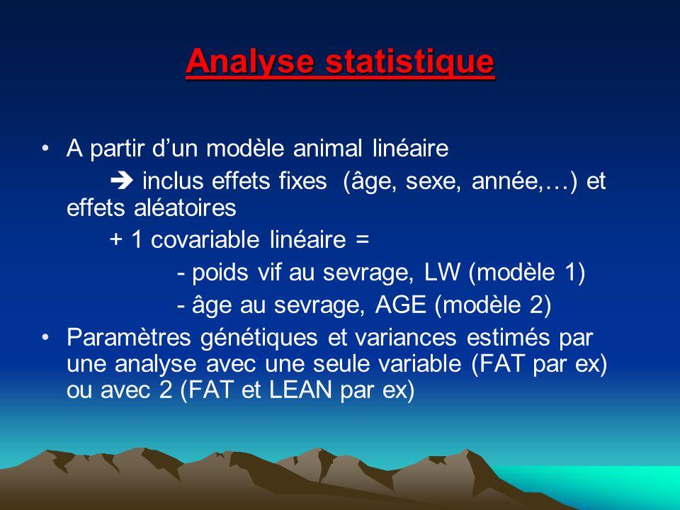 Analyse statistique A partir dun modèle animal linéaire inclus effets fixes (âge, sexe, année,…) et effets aléatoires + 1 covariable linéaire = - poids vif au sevrage, LW (modèle 1) - âge au sevrage, AGE (modèle 2) Paramètres génétiques et variances estimés par une analyse avec une seule variable (FAT par ex) ou avec 2 (FAT et LEAN par ex)