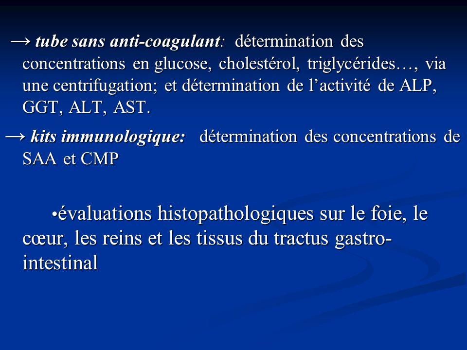 tube sans anti-coagulant: détermination des concentrations en glucose, cholestérol, triglycérides…, via une centrifugation; et détermination de lactiv