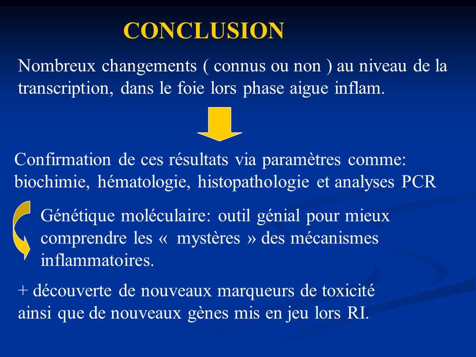 CONCLUSION Nombreux changements ( connus ou non ) au niveau de la transcription, dans le foie lors phase aigue inflam. Confirmation de ces résultats v
