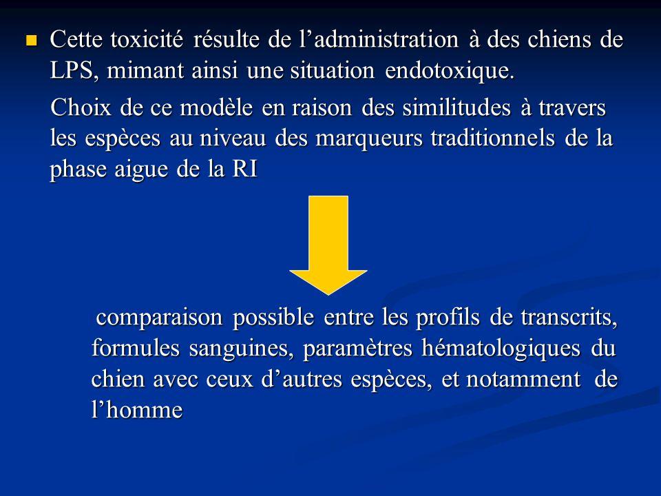 Cette toxicité résulte de ladministration à des chiens de LPS, mimant ainsi une situation endotoxique. Cette toxicité résulte de ladministration à des