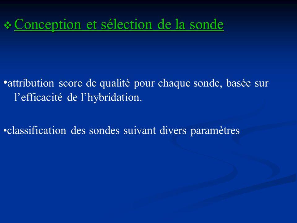 Conception et sélection de la sonde Conception et sélection de la sonde attribution score de qualité pour chaque sonde, basée sur lefficacité de lhybr