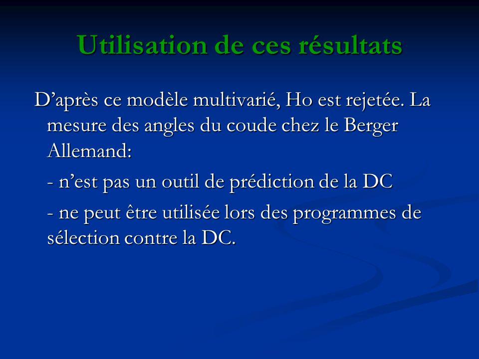Utilisation de ces résultats Daprès ce modèle multivarié, Ho est rejetée. La mesure des angles du coude chez le Berger Allemand: Daprès ce modèle mult