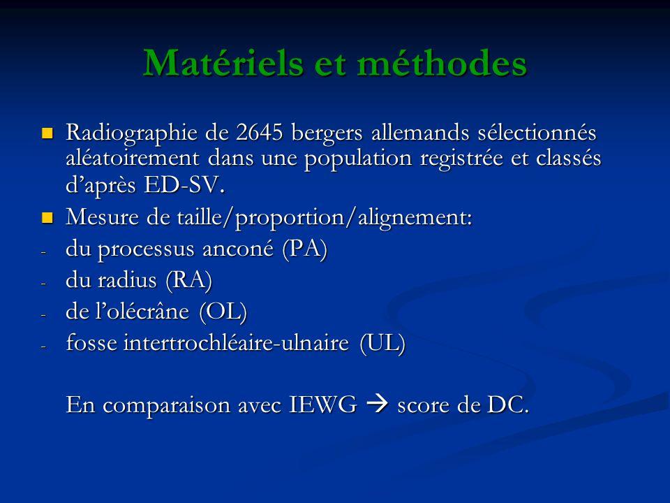 Matériels et méthodes Radiographie de 2645 bergers allemands sélectionnés aléatoirement dans une population registrée et classés daprès ED-SV. Radiogr