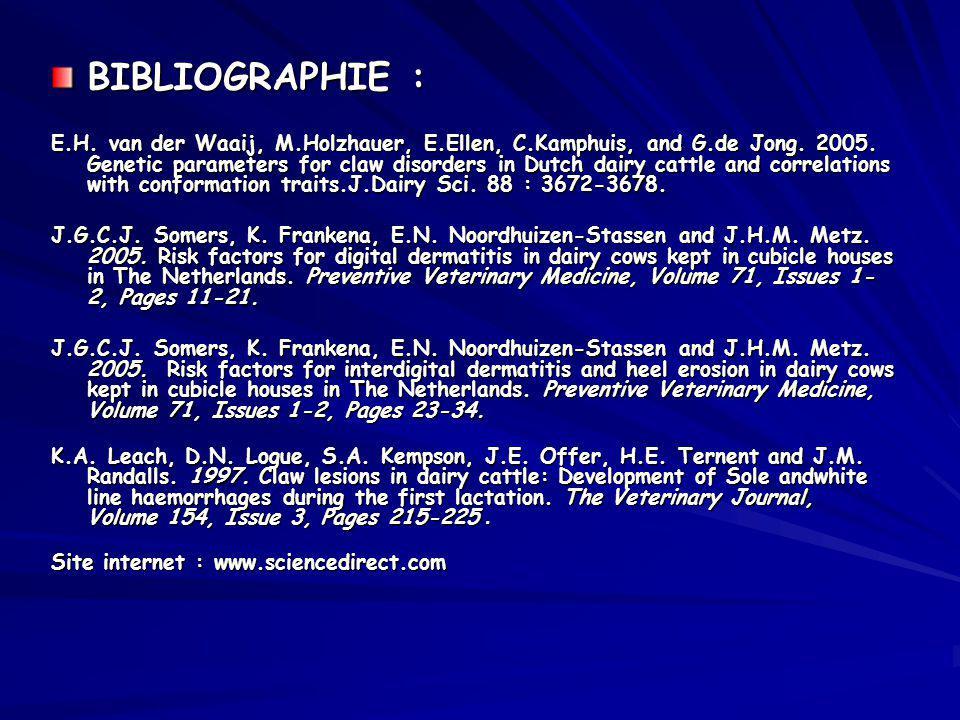 BIBLIOGRAPHIE : E.H. van der Waaij, M.Holzhauer, E.Ellen, C.Kamphuis, and G.de Jong. 2005. Genetic parameters for claw disorders in Dutch dairy cattle