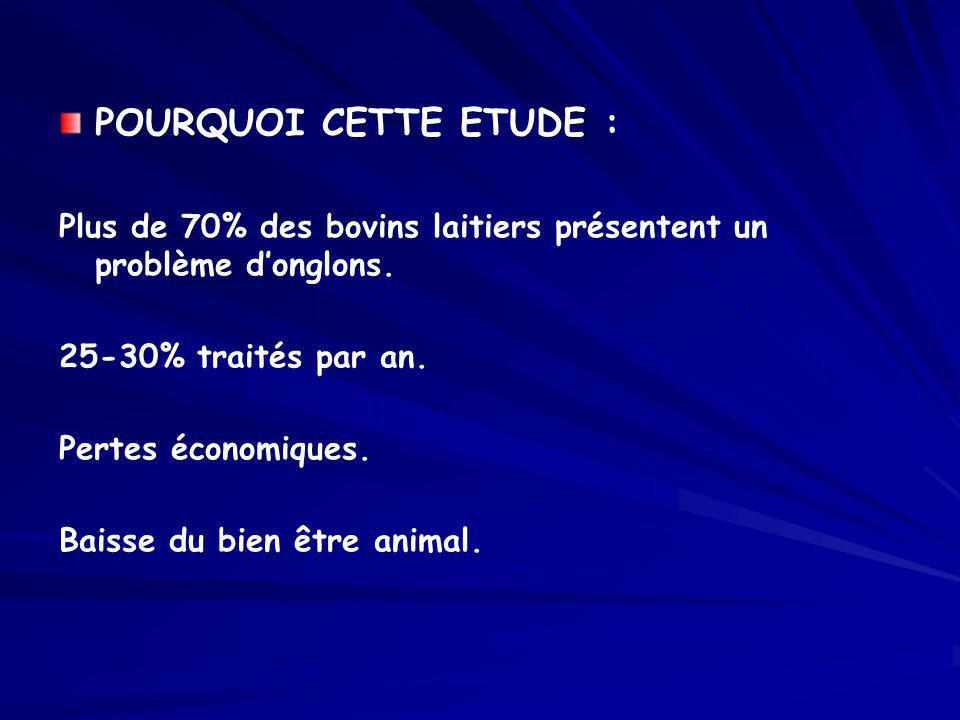 POURQUOI CETTE ETUDE : Plus de 70% des bovins laitiers présentent un problème donglons. 25-30% traités par an. Pertes économiques. Baisse du bien être