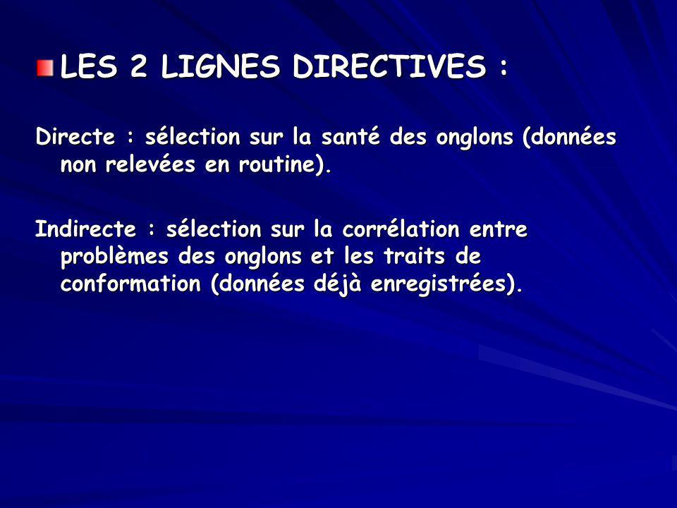 LES 2 LIGNES DIRECTIVES : Directe : sélection sur la santé des onglons (données non relevées en routine). Indirecte : sélection sur la corrélation ent