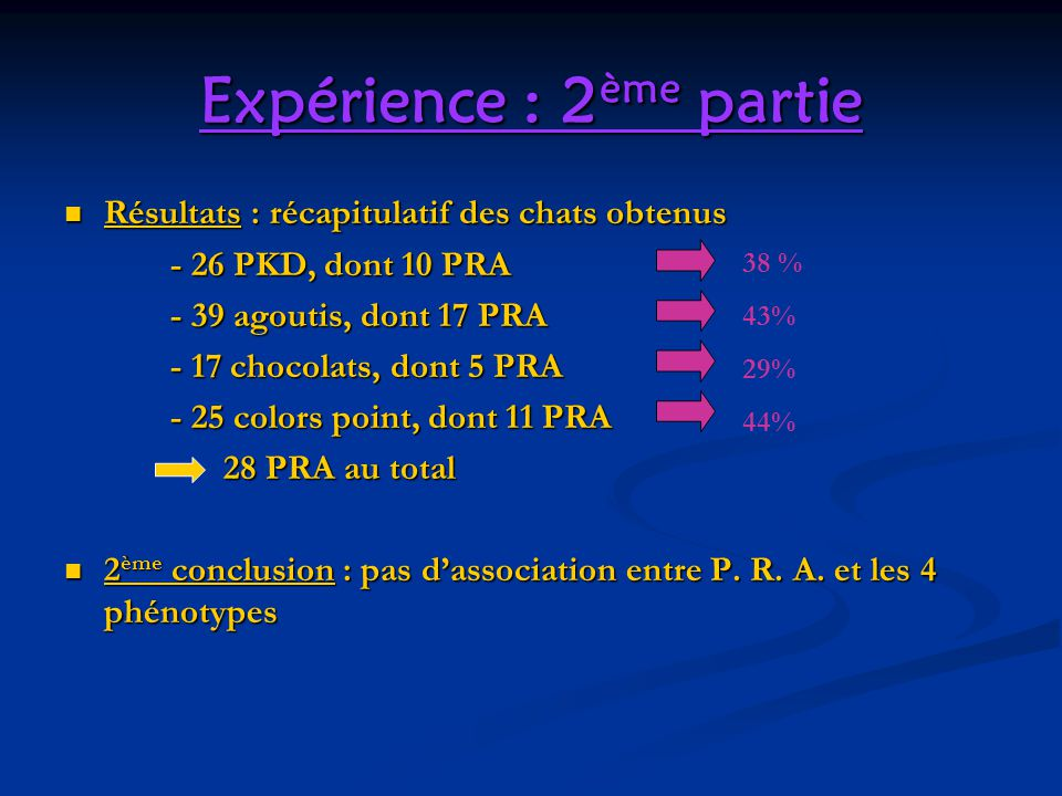 Expérience : 2 ème partie Résultats : récapitulatif des chats obtenus Résultats : récapitulatif des chats obtenus - 26 PKD, dont 10 PRA - 39 agoutis, dont 17 PRA - 17 chocolats, dont 5 PRA - 25 colors point, dont 11 PRA 28 PRA au total 2 ème conclusion : pas dassociation entre P.