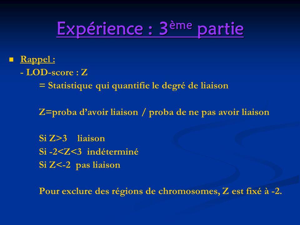 Expérience : 3 ème partie Rappel : - LOD-score : Z = Statistique qui quantifie le degré de liaison Z=proba davoir liaison / proba de ne pas avoir liai