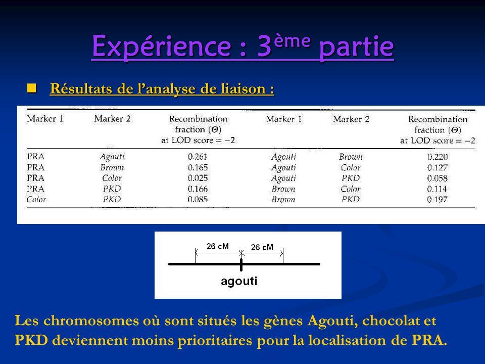 Les chromosomes où sont situés les gènes Agouti, chocolat et PKD deviennent moins prioritaires pour la localisation de PRA. Expérience : 3 ème partie