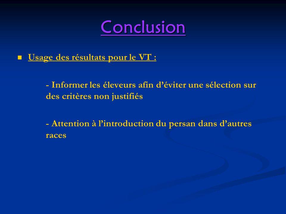 Conclusion Usage des résultats pour le VT : - Informer les éleveurs afin déviter une sélection sur des critères non justifiés - Attention à lintroduct