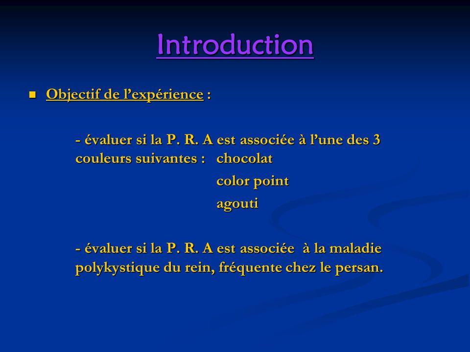 Introduction Objectif de lexpérience : Objectif de lexpérience : - évaluer si la P. R. A est associée à lune des 3 couleurs suivantes : chocolat color