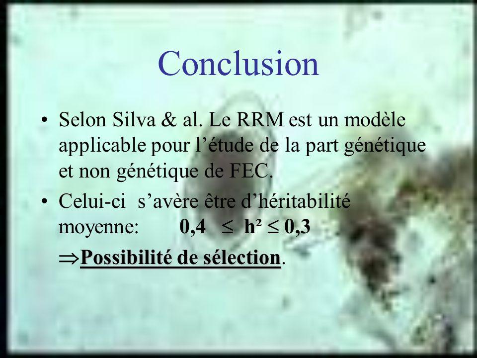 Conclusion Selon Silva & al. Le RRM est un modèle applicable pour létude de la part génétique et non génétique de FEC. Celui-ci savère être dhéritabil