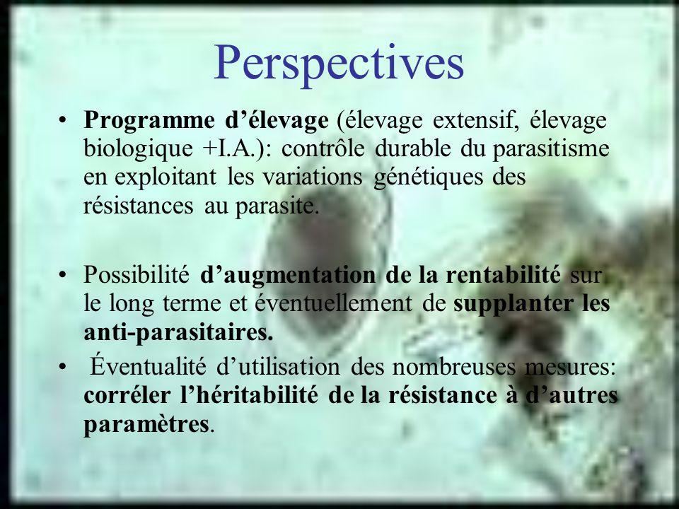 Perspectives Programme délevage (élevage extensif, élevage biologique +I.A.): contrôle durable du parasitisme en exploitant les variations génétiques