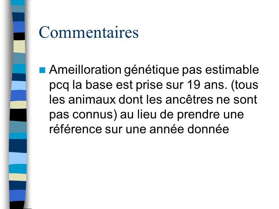 Commentaires Ameilloration génétique pas estimable pcq la base est prise sur 19 ans. (tous les animaux dont les ancêtres ne sont pas connus) au lieu d